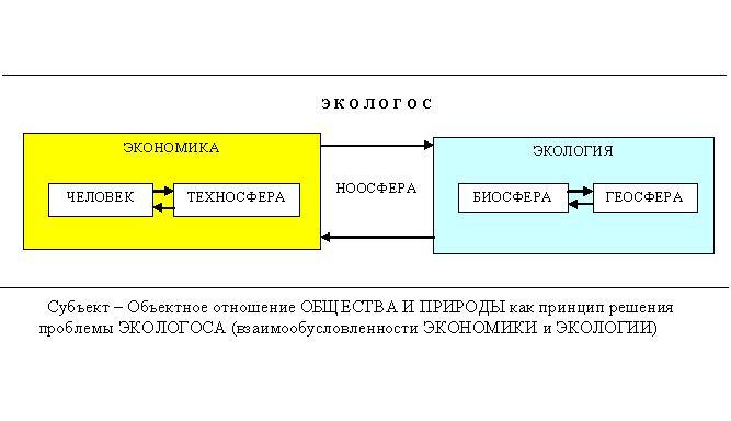 Система властных отношений в организации